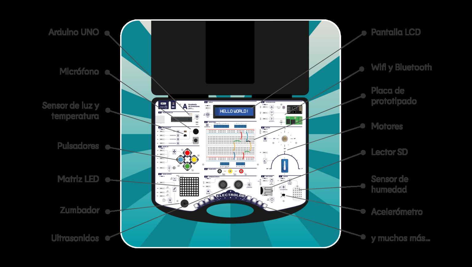 Kit de robótica educativa
